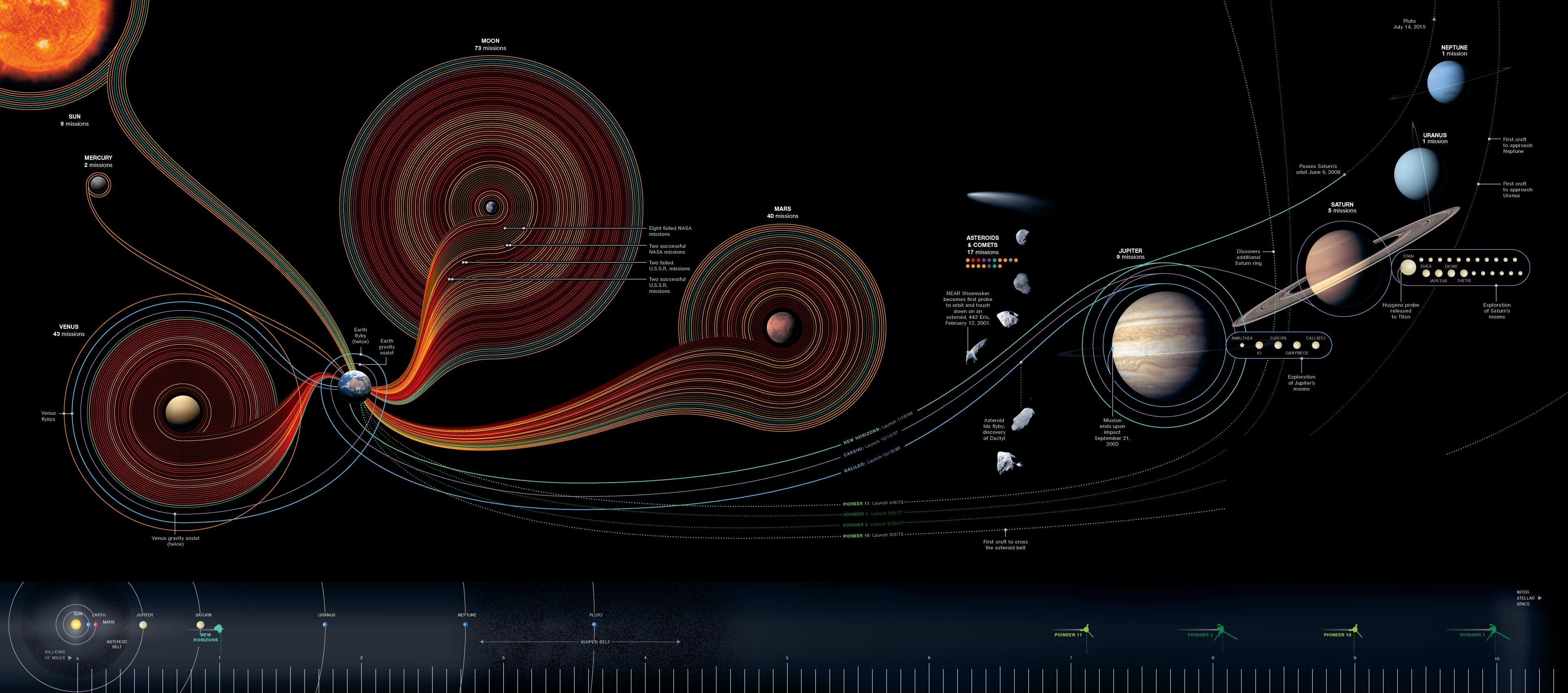 astronomy sound of the month - HD3861×1706